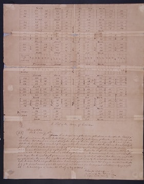 Stark County District Library, Plat of the Town of Canton Front After paper conservation treatment